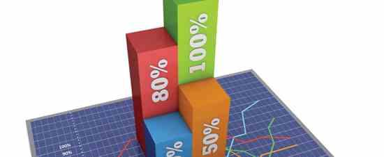 Καλύτερες τιμές για μελλοντικές βελτιώσεις και Online Marketing